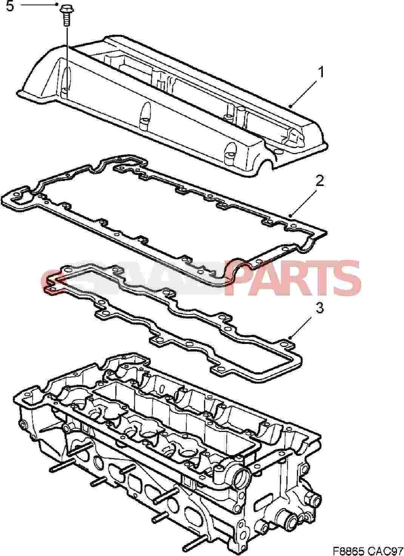 Taittopyora Uritettu Saab Og9 3 Ja 9 5 99 06 additionally Synchronizer Saab 900 9000 9 3 9 5 further Viewparts moreover Viewparts additionally Exemple Diagramme Ishikawappt. on saab 900 turbo kit